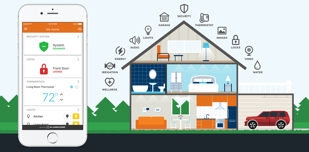 Smart Phones & Security:  Keeping Your Home Safe with Technology
